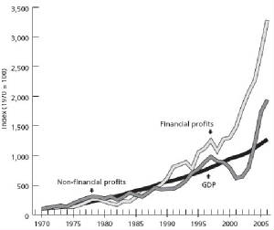 corporate-profits-59-07.jpg
