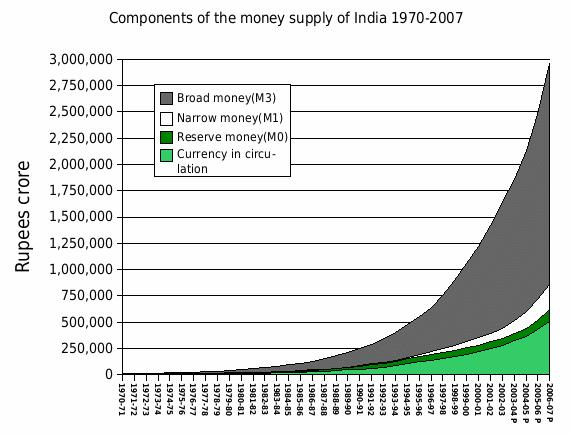 india-money-supply.jpg