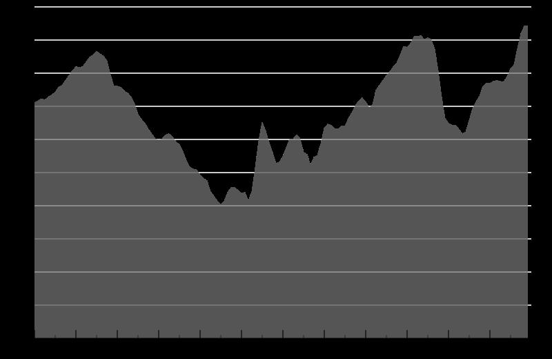 industrial-production1927-1940.jpg
