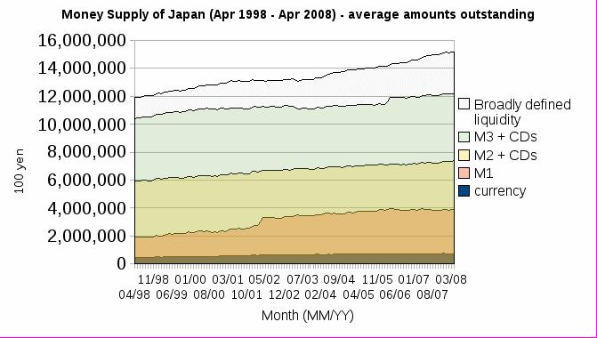 money-supply-japan.jpg