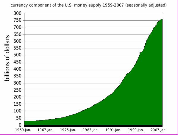 money-supply-us.jpg